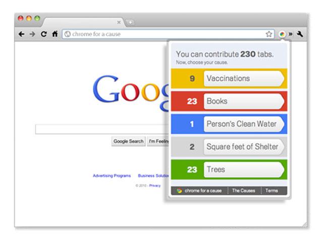 Google donará dinero por cada una de las pestañas abiertas en Chrome
