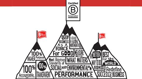 Las empresas sociales, certificadas con el sello B Corp