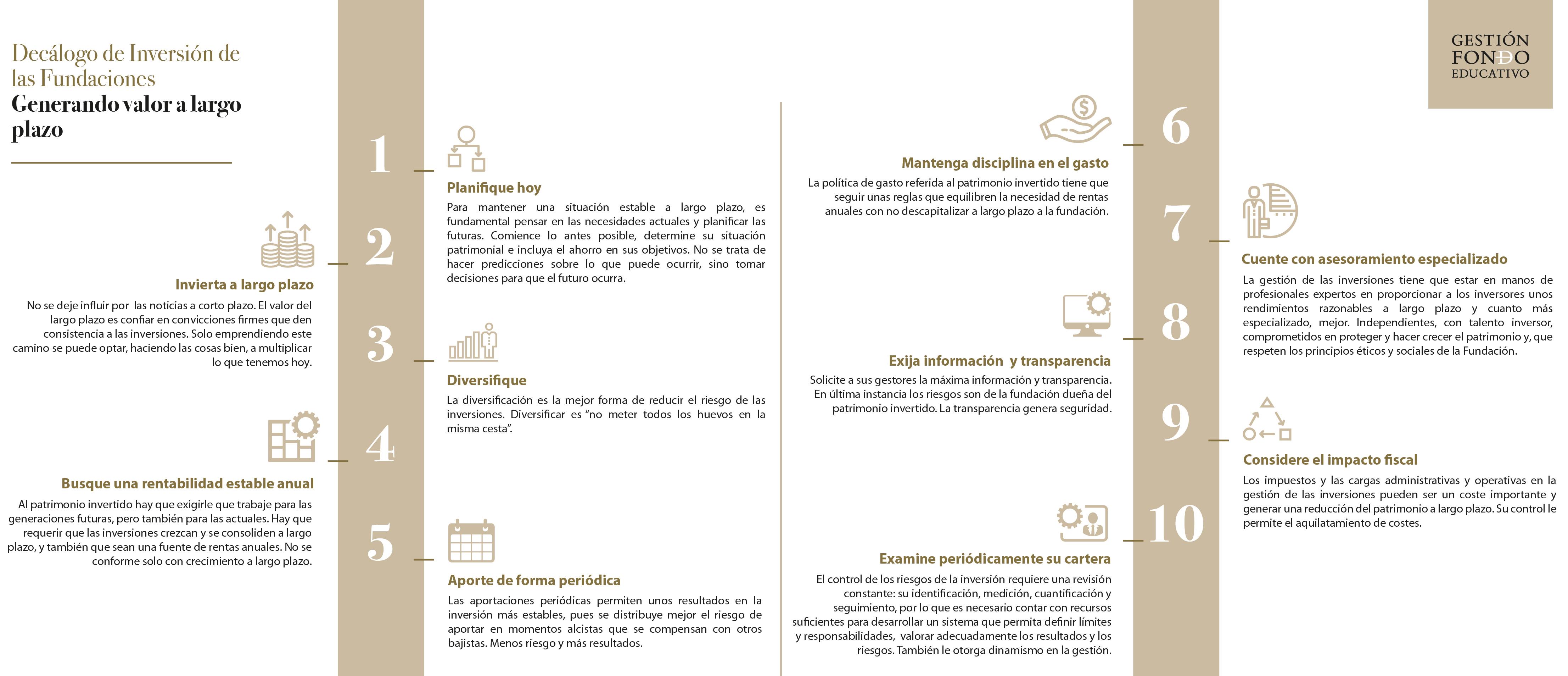 GFED lanza el primer decálogo de inversión para las fundaciones