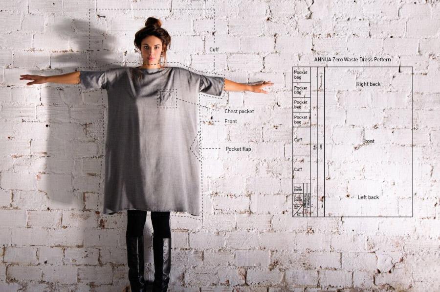 <p> La Zero Waste Colección no permite la más mínima merma del tejido a la hora de cortar la prenda.</p>
