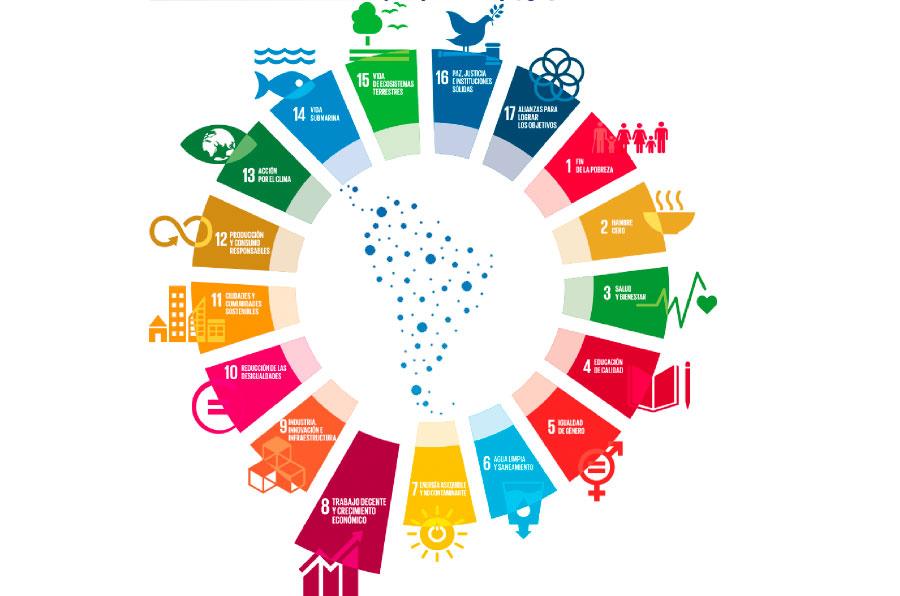 ¿Cómo enfrentan las empresas latinoamericanas los ODS?