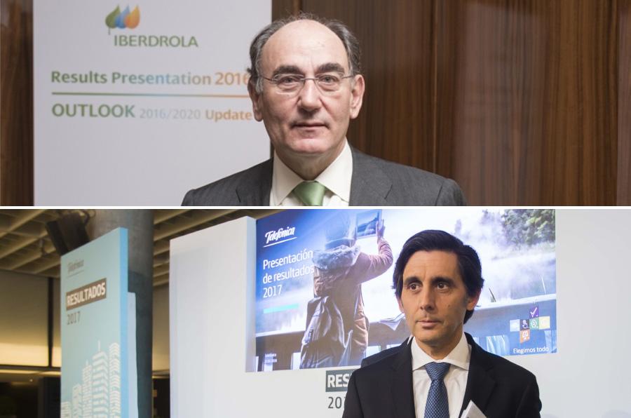 Iberdrola y Telefónica, las empresas que mejor informan sobre su responsabilidad fiscal