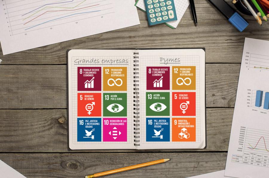 Lo que descubre el 'reporting' empresarial sobre los Objetivos de Desarrollo Sostenible