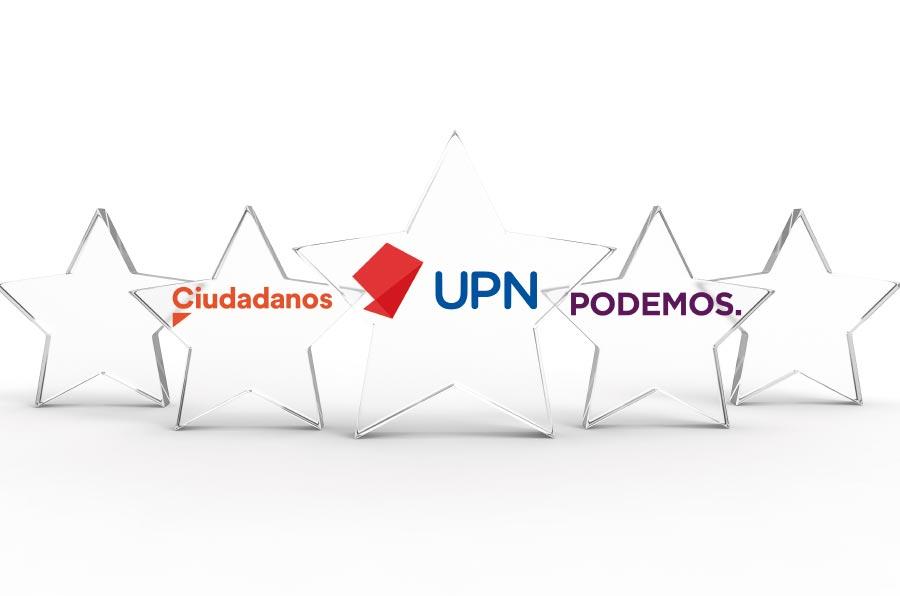 UPN, Ciudadanos y Podemos, los tres partidos políticos más transparentes
