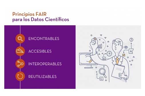 <p>Data sharing: recomendaciones en el ámbito de la investigación científica.</p>