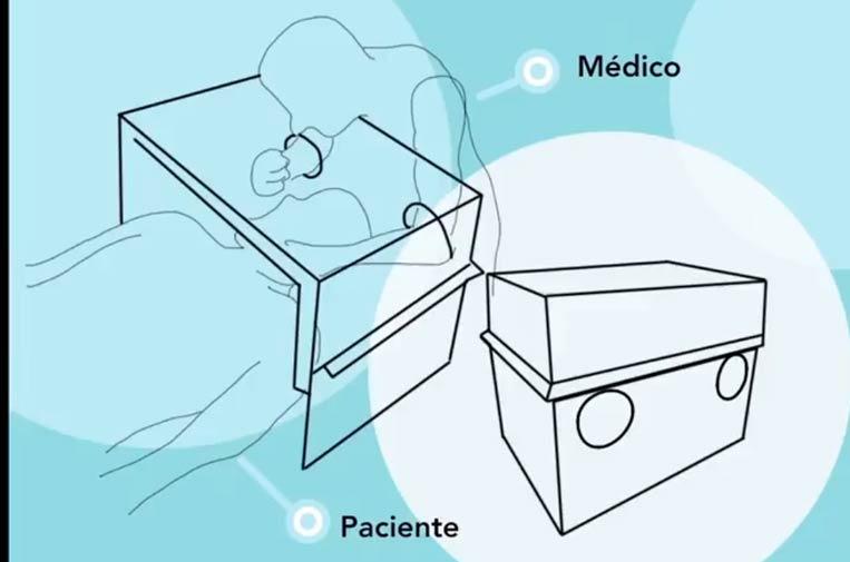 <p>Aerobox: proteger a sanitarios del contagio</p>