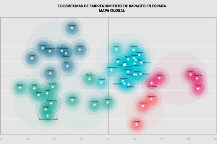 Álava, Madrid, Guipúzcoa y Gerona, las que más apoyan el emprendimiento social