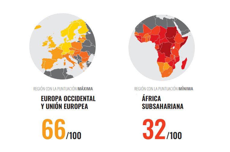 España mantiene igual su percepción de la corrupción, pero baja en el ranking global