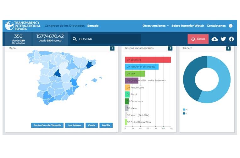 TI-España crea una plataforma para transparentar los bienes de los políticos