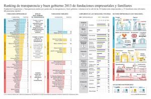 InfografíaConstruirConfianza2013
