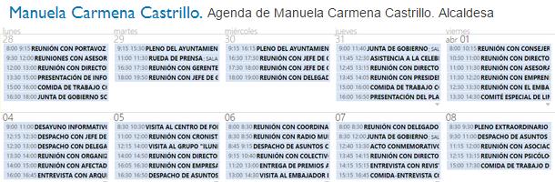 agenda-cargos-municipales-ayuntamiento-madrid
