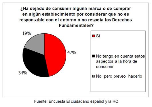 encuesta-adecco-rc2