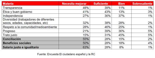 encuesta-adecco-rc3