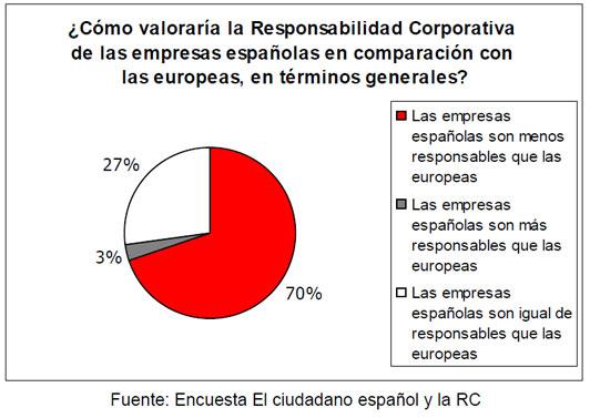 encuesta-adecco-rc4