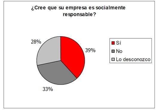 encuesta-adecco-rc5