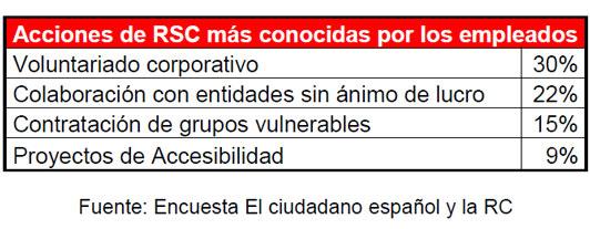 encuesta-adecco-rc6