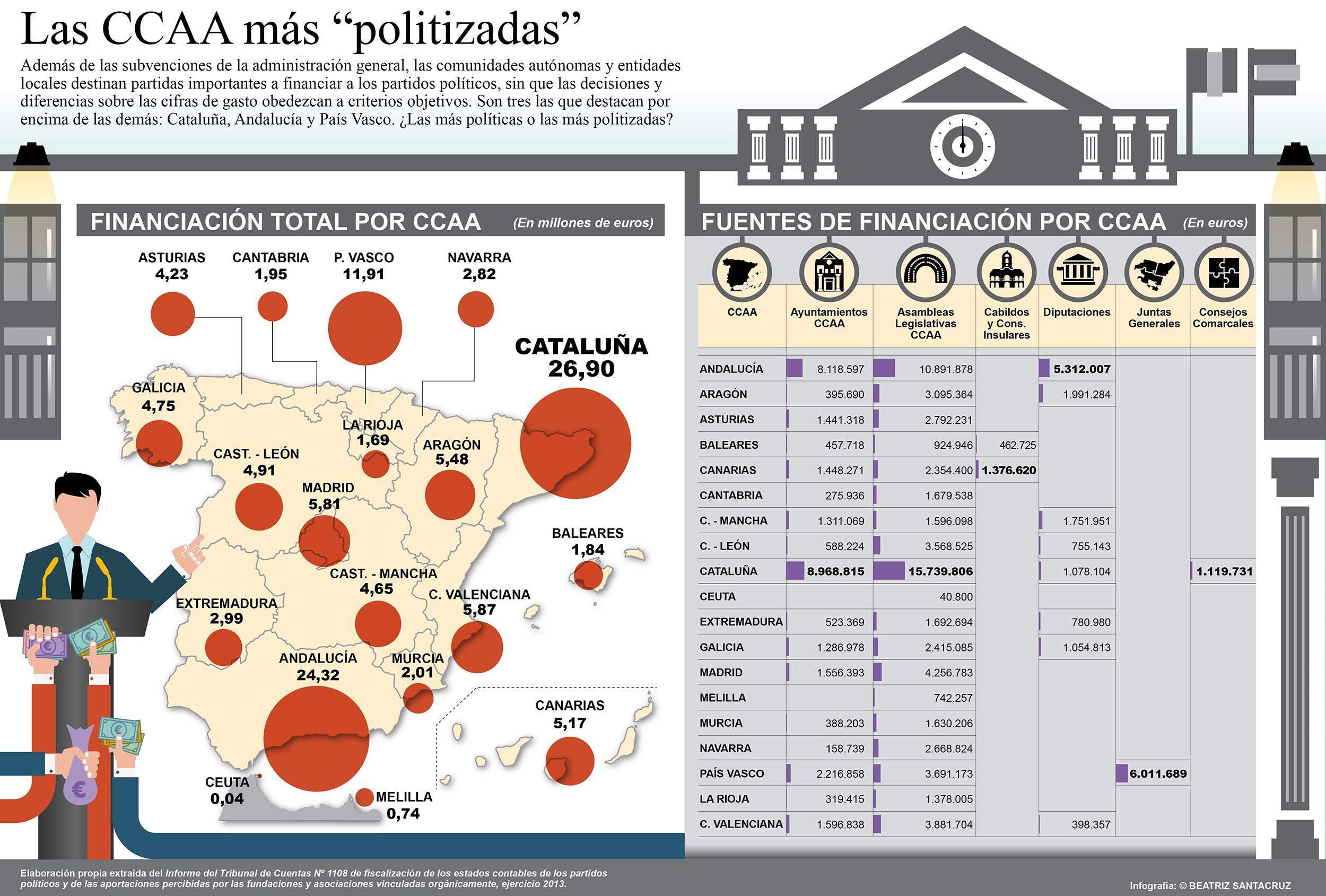 financiacion-partidos-politicos-fcyt2