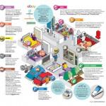 infografia_consumo_economia_colaborativo_home2