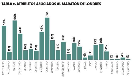 maraton-londres