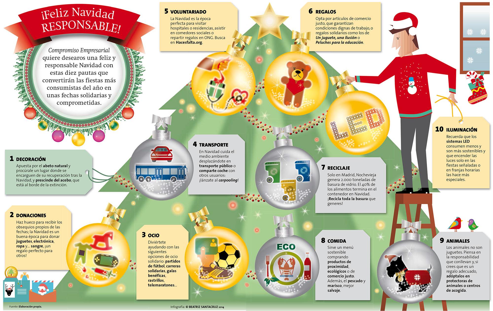 10 pautas para una navidad solidaria