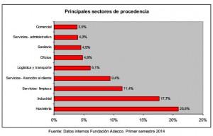 sectores_procedencia