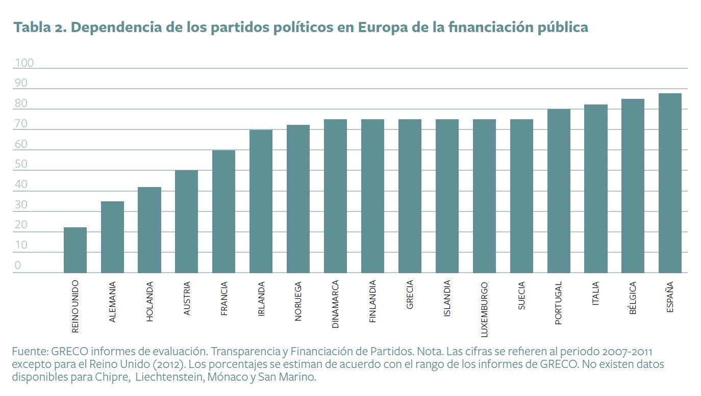 subvenciones_partidos_politicos